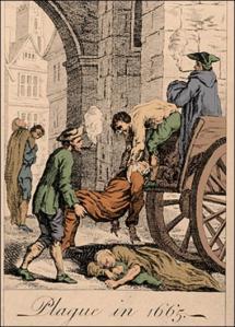 Rutto on riehunut kautta maailman useana aaltona. Lontoon väestöä musta surma verotti ankarimmin 1300-luvun puolivälissä sekä 1660-luvulla.
