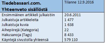 tilastot-statistics